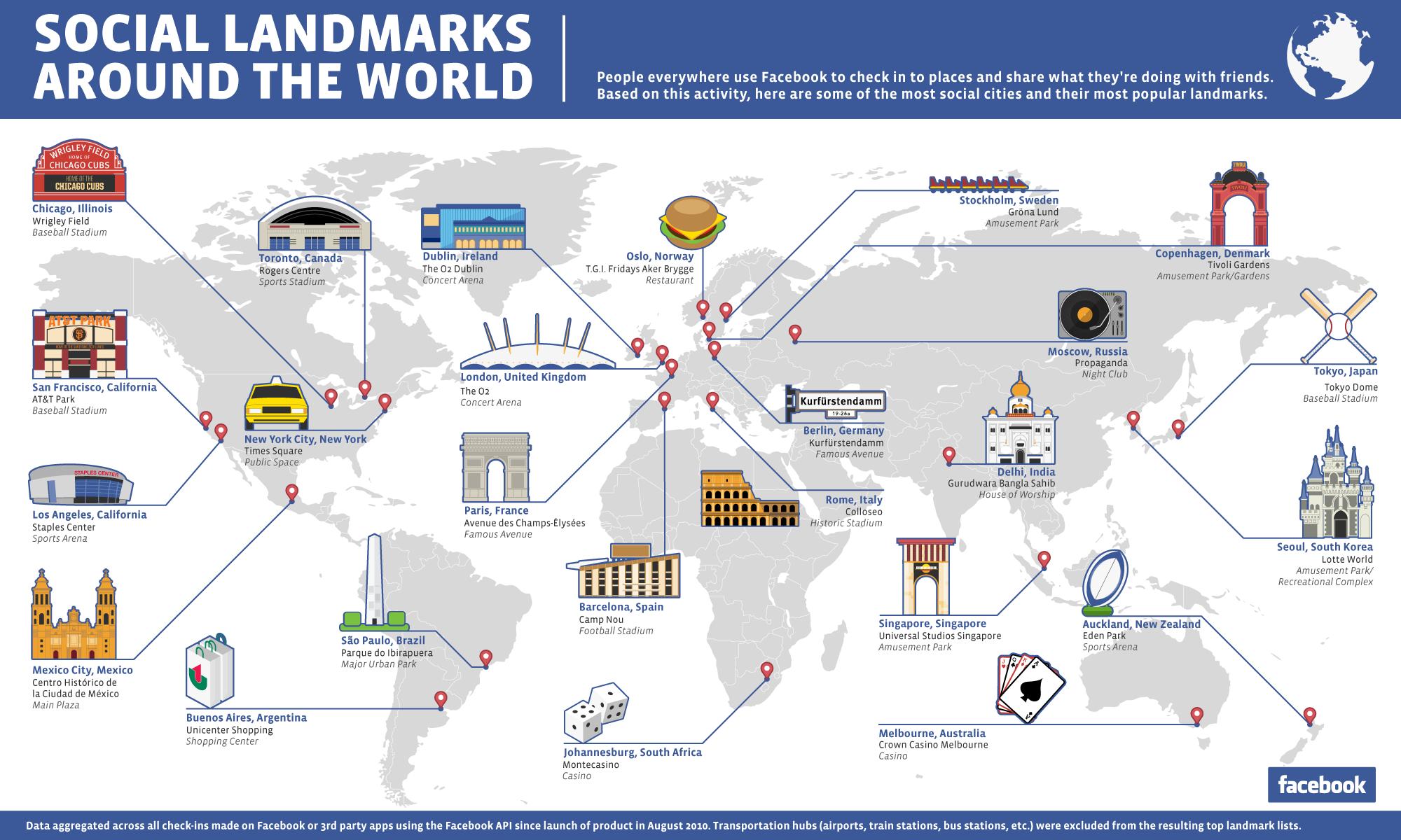 Facebook Determines Worlds Most Social Landmarks Blue Media - Us landmarks map